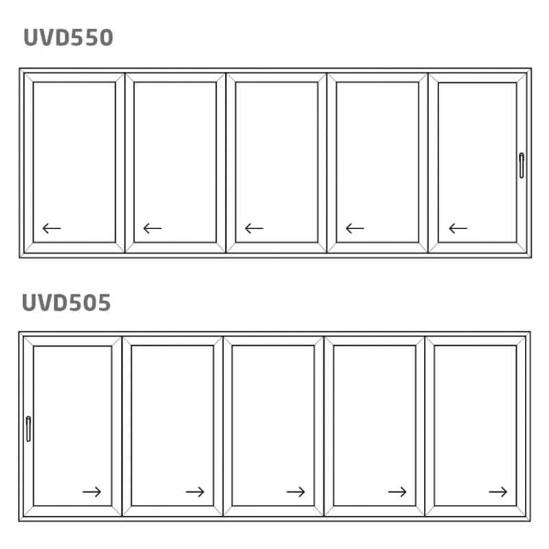 Vikdörr UVD550/505 – PVC – uPVC
